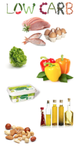 Diese Lebensmittel enthalten wenige Kohlenhydrate. Ideal anwendbar bei einer low carb diet
